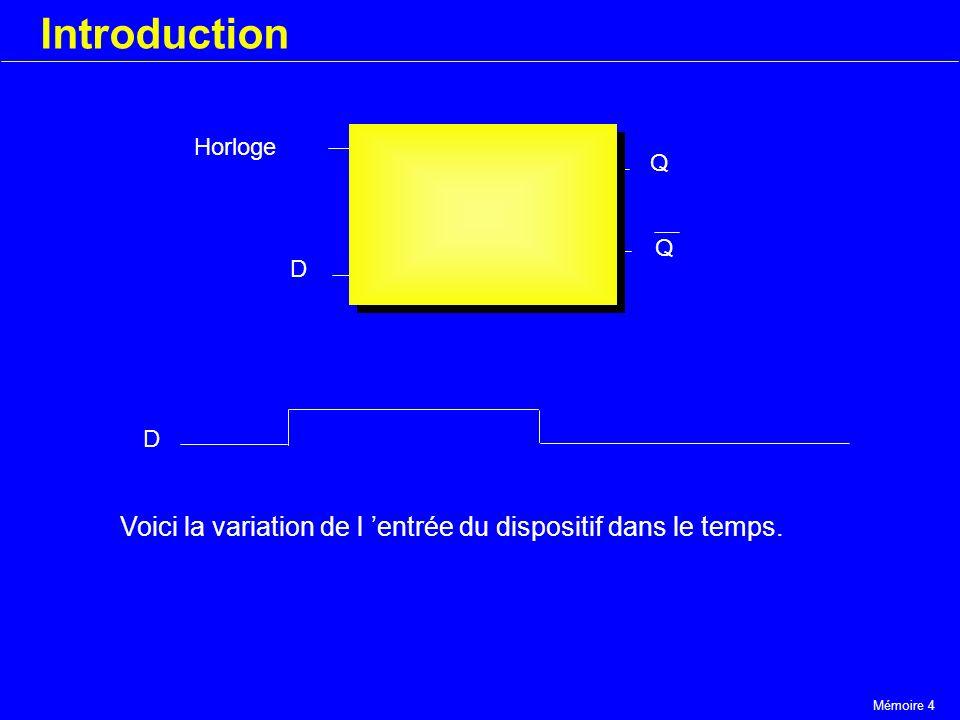 Mémoire 4 Introduction Horloge D Q Q D Voici la variation de l entrée du dispositif dans le temps.