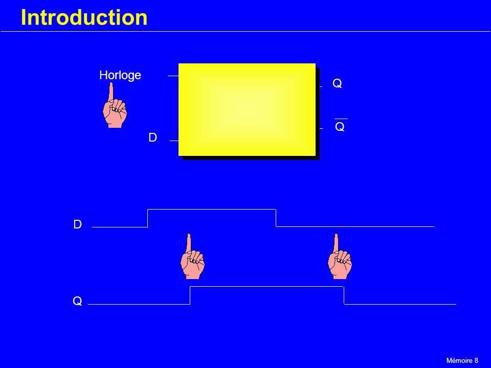 Mémoire 8 Introduction Horloge D Q Q D Q