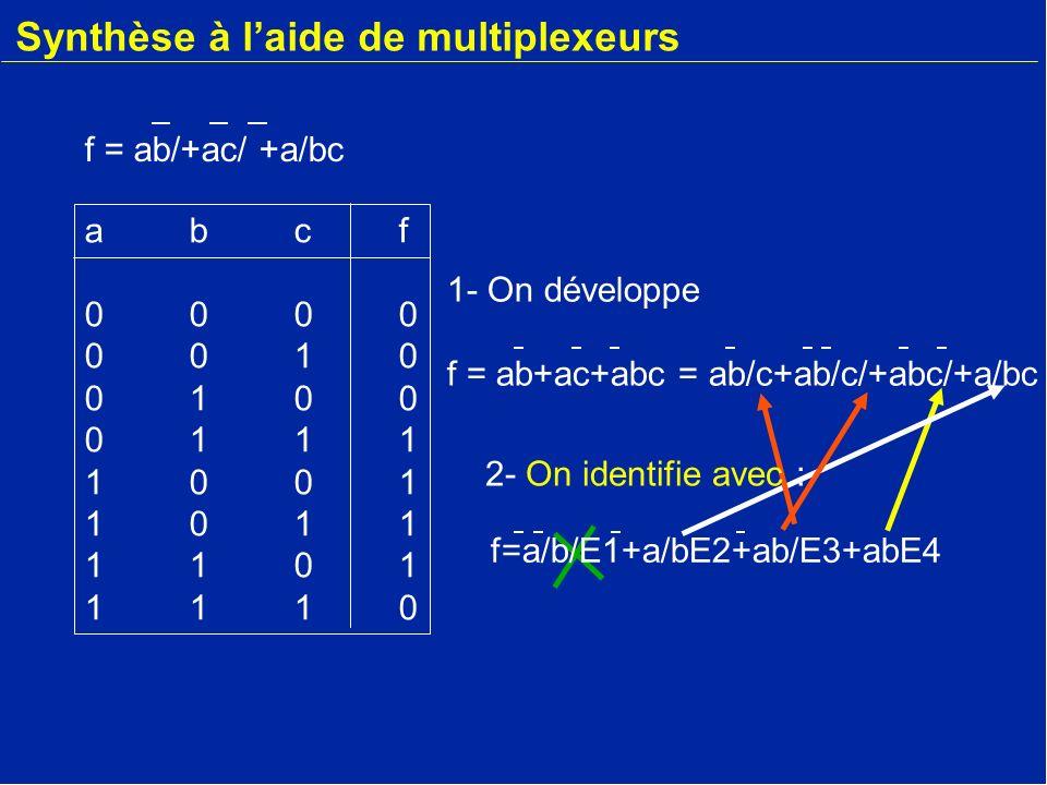 Synthèse à laide de multiplexeurs abcf00000010010001111001101111011110abcf00000010010001111001101111011110 1- On développe f = ab+ac+abc = ab/c+ab/c/+