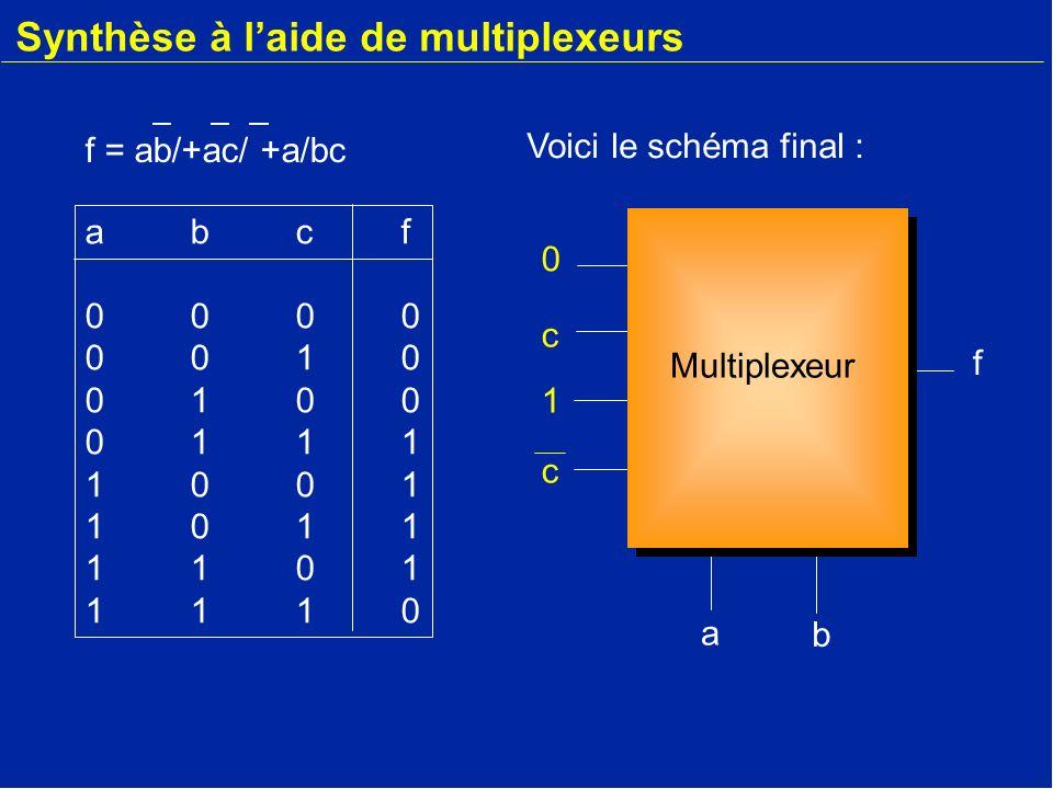 Synthèse à laide de multiplexeurs abcf00000010010001111001101111011110abcf00000010010001111001101111011110 c 1 c 0 a b f Multiplexeur Voici le schéma