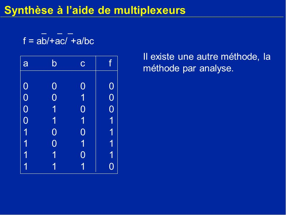 Synthèse à laide de multiplexeurs abcf00000010010001111001101111011110abcf00000010010001111001101111011110 Il existe une autre méthode, la méthode par
