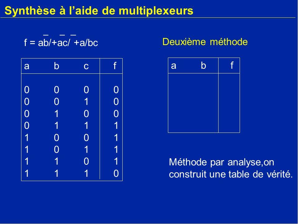 Synthèse à laide de multiplexeurs abfabf abcf00000010010001111001101111011110abcf00000010010001111001101111011110 Méthode par analyse,on construit une