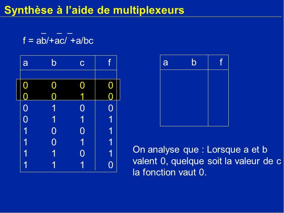 Synthèse à laide de multiplexeurs abfabf abcf00000010010001111001101111011110abcf00000010010001111001101111011110 On analyse que : Lorsque a et b vale