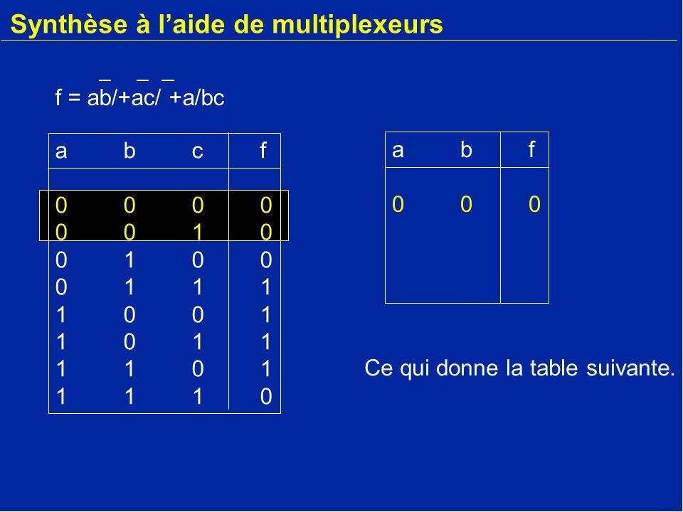 Synthèse à laide de multiplexeurs abf000abf000 abcf00000010010001111001101111011110abcf00000010010001111001101111011110 Ce qui donne la table suivante