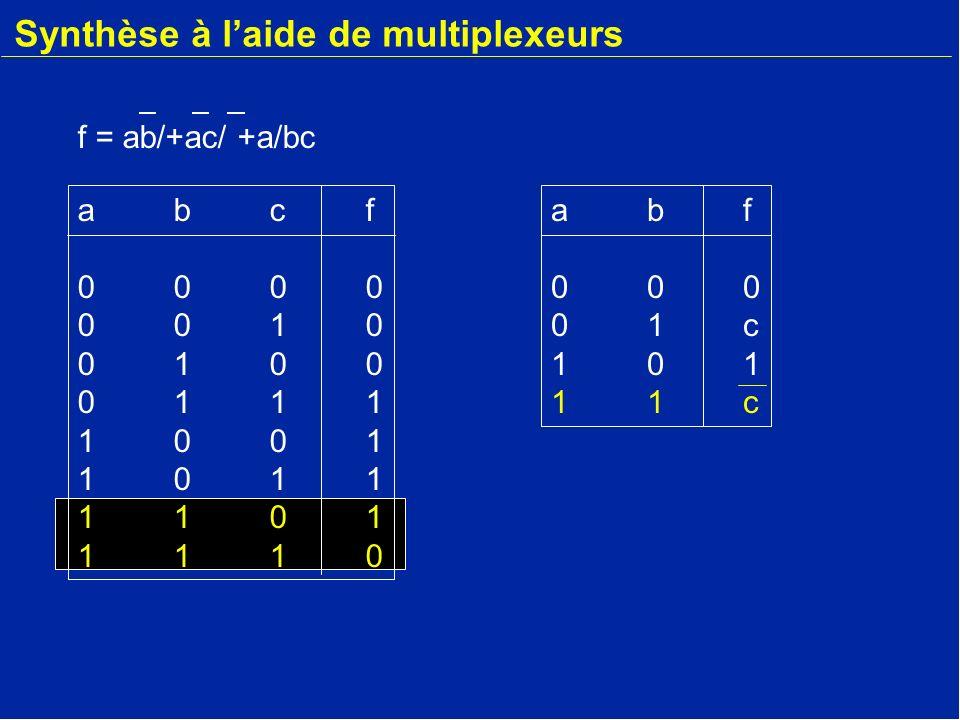 Synthèse à laide de multiplexeurs abcf00000010010001111001101111011110abcf00000010010001111001101111011110 abf00001c10111cabf00001c10111c f = ab/+ac/