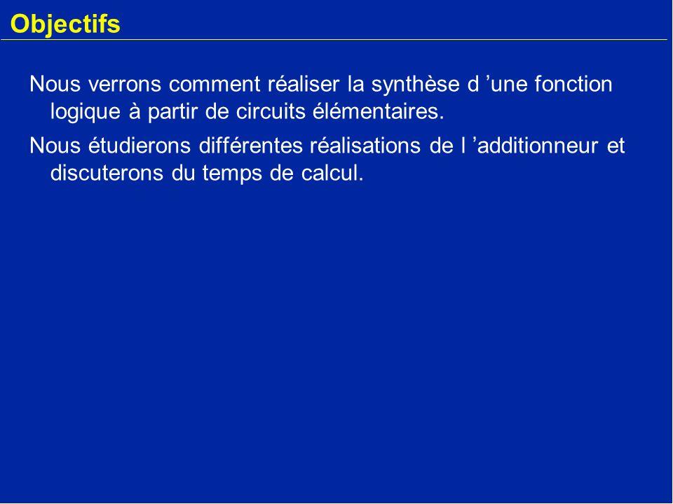 Exemple de synthèse f = ab/+ac/ +a/bc On veut réaliser un circuit logique réalisant la fonction précédente.