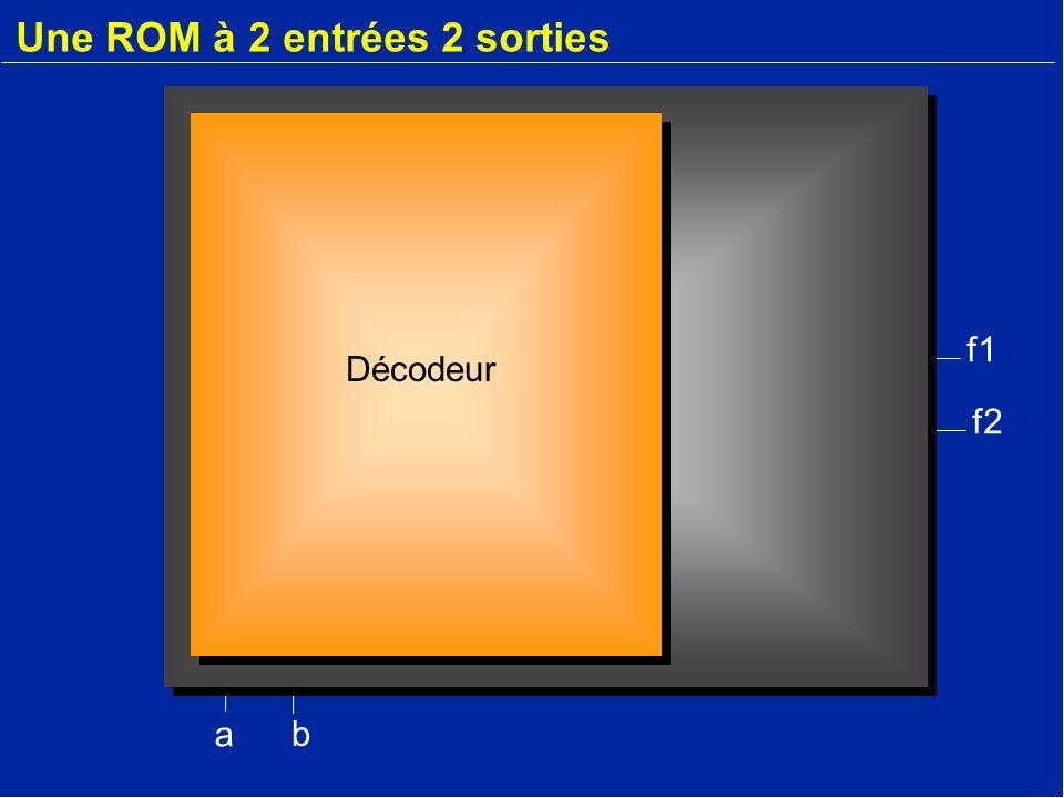 Une ROM à 2 entrées 2 sorties a b f1 f2 Décodeur