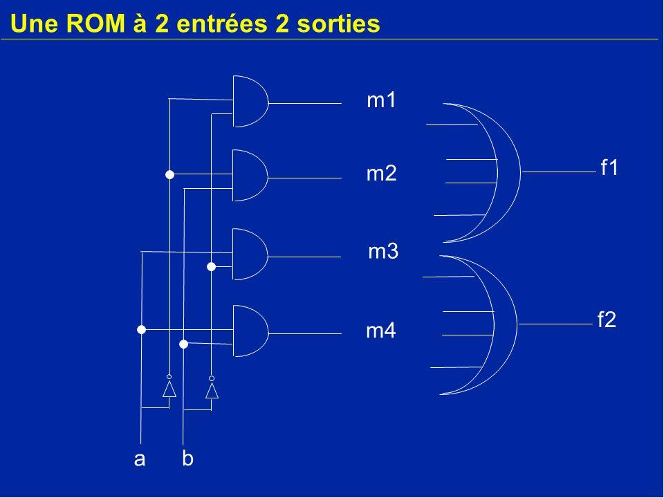 Une ROM à 2 entrées 2 sorties a b m2 m3 m4 m1 f2 f1