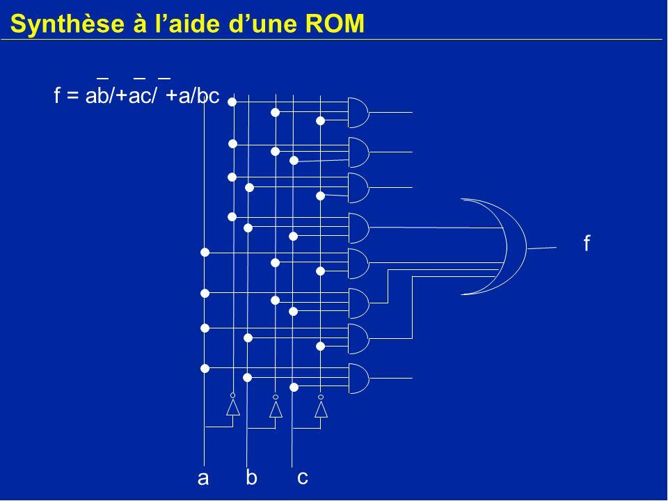 Synthèse à laide dune ROM a b f c f = ab/+ac/ +a/bc