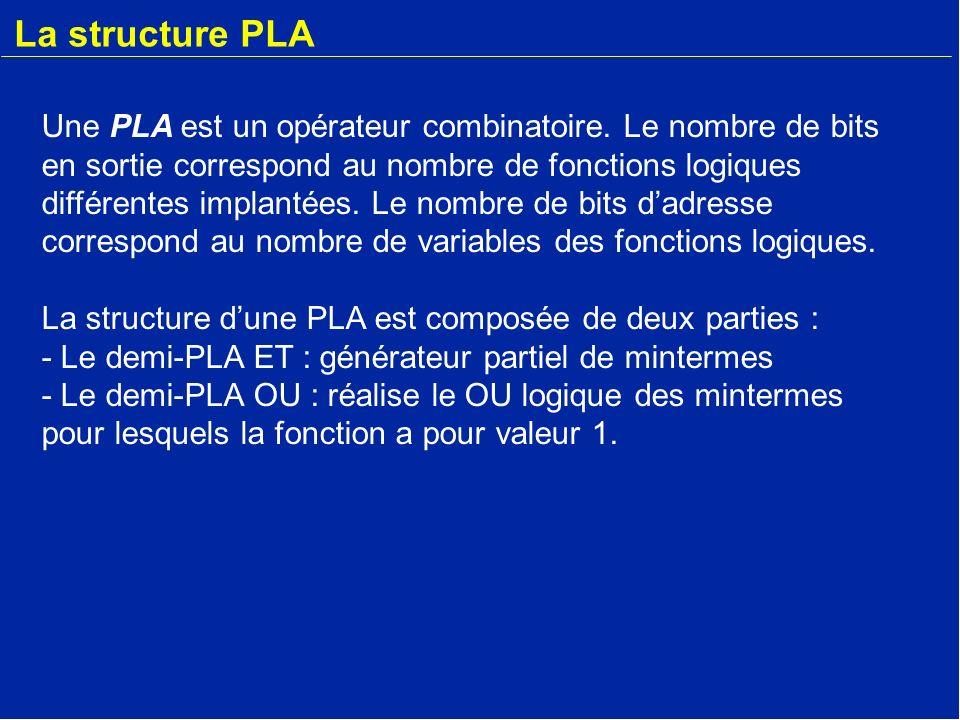 La structure PLA Une PLA est un opérateur combinatoire. Le nombre de bits en sortie correspond au nombre de fonctions logiques différentes implantées.