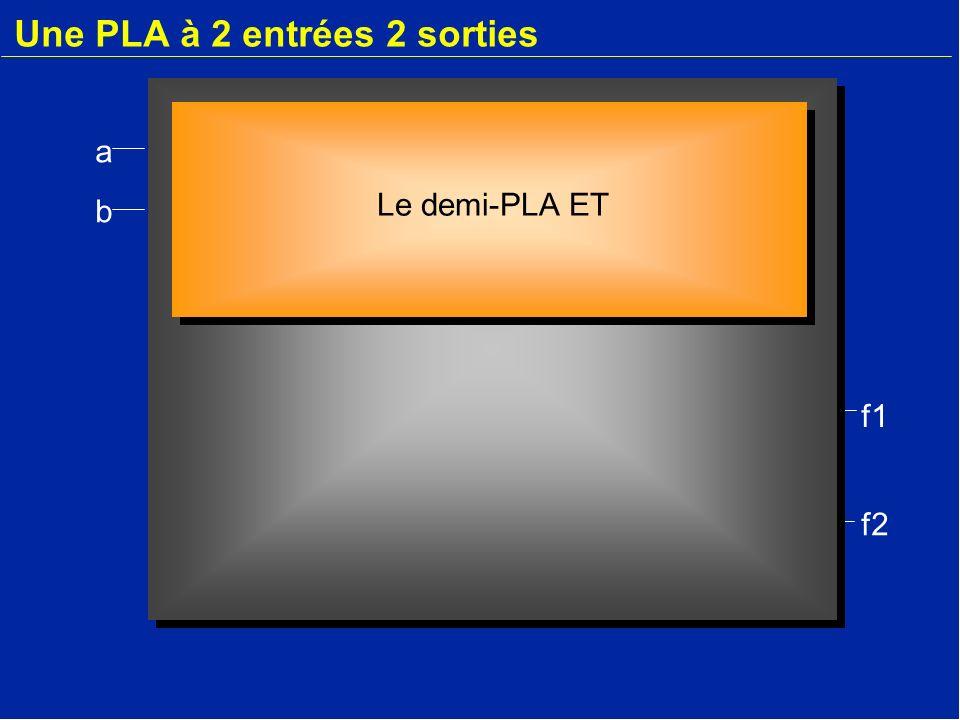 Une PLA à 2 entrées 2 sorties a b Le demi-PLA ET f2 f1