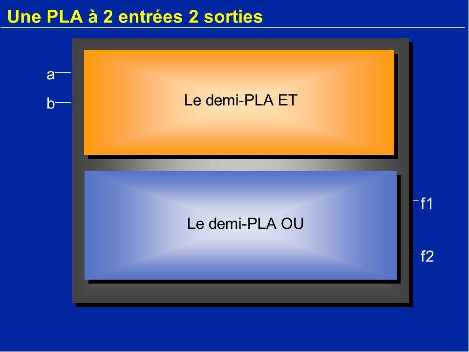 Une PLA à 2 entrées 2 sorties a b Le demi-PLA ET Le demi-PLA OU f2 f1