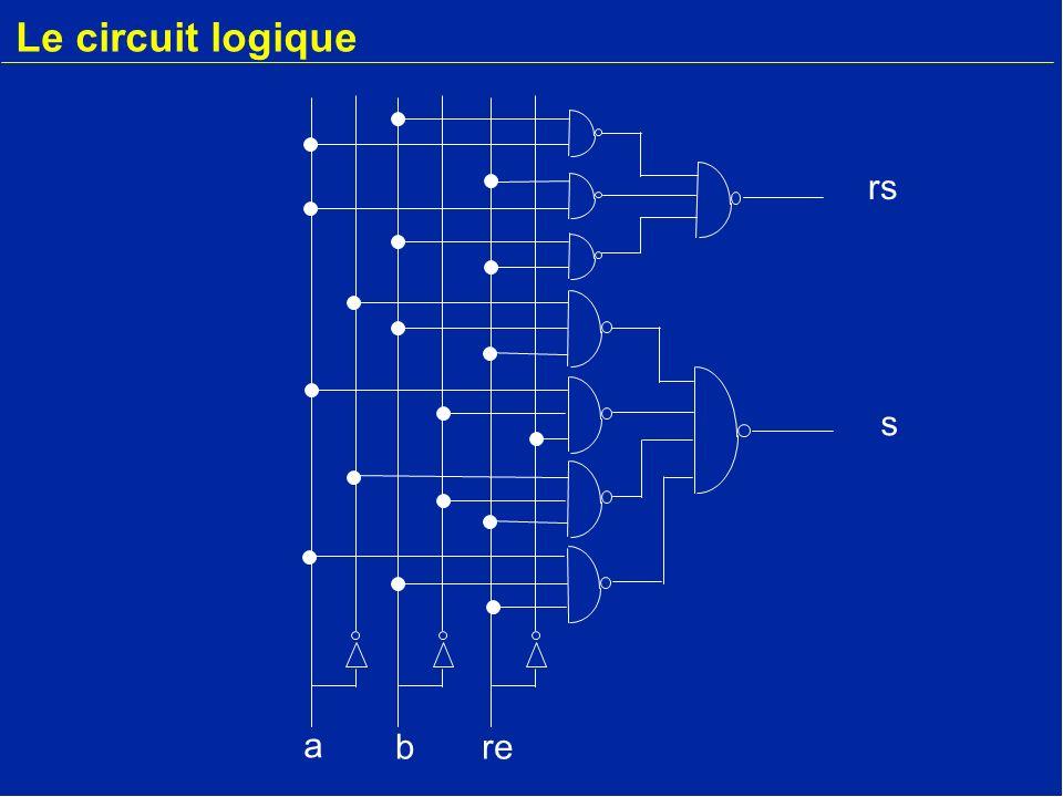 Le circuit logique a bre rs s