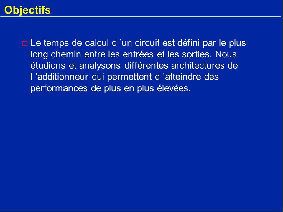 Objectifs o Le temps de calcul d un circuit est défini par le plus long chemin entre les entrées et les sorties. Nous étudions et analysons différente