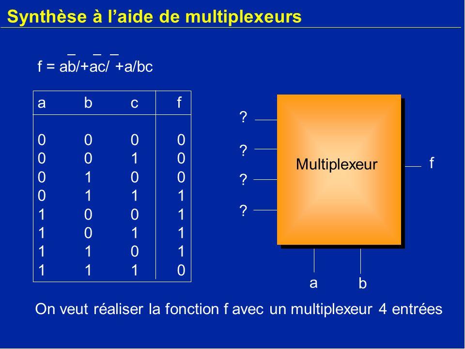Synthèse à laide de multiplexeurs abcf00000010010001111001101111011110abcf00000010010001111001101111011110 ? ? ? ? a b f Multiplexeur On veut réaliser