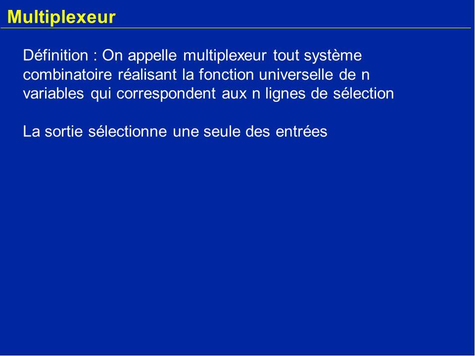 Multiplexeur Définition : On appelle multiplexeur tout système combinatoire réalisant la fonction universelle de n variables qui correspondent aux n l