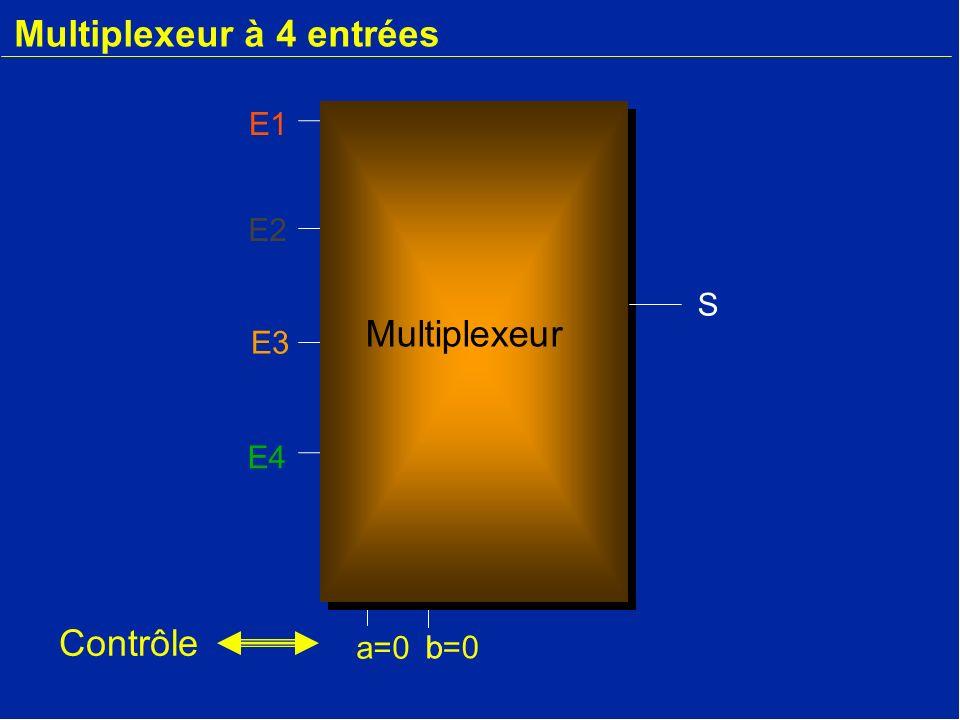 Multiplexeur à 4 entrées a=0 b E2 E3 E4 E1 S b=0 Contrôle Multiplexeur
