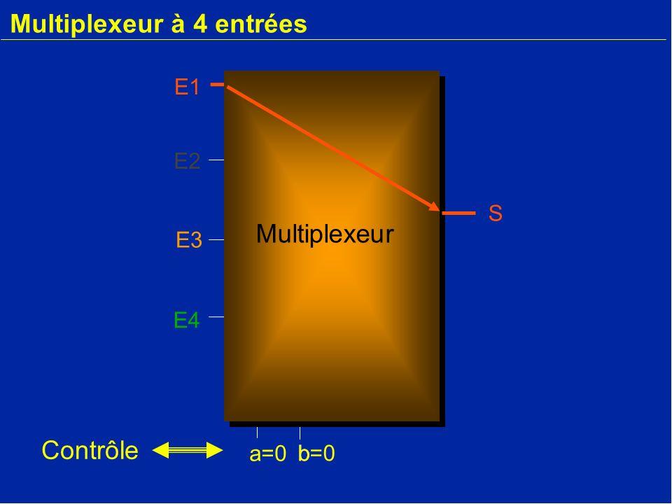Multiplexeur à 4 entrées a=0 b E1 S b=0 Contrôle E2 E3 E4 Multiplexeur