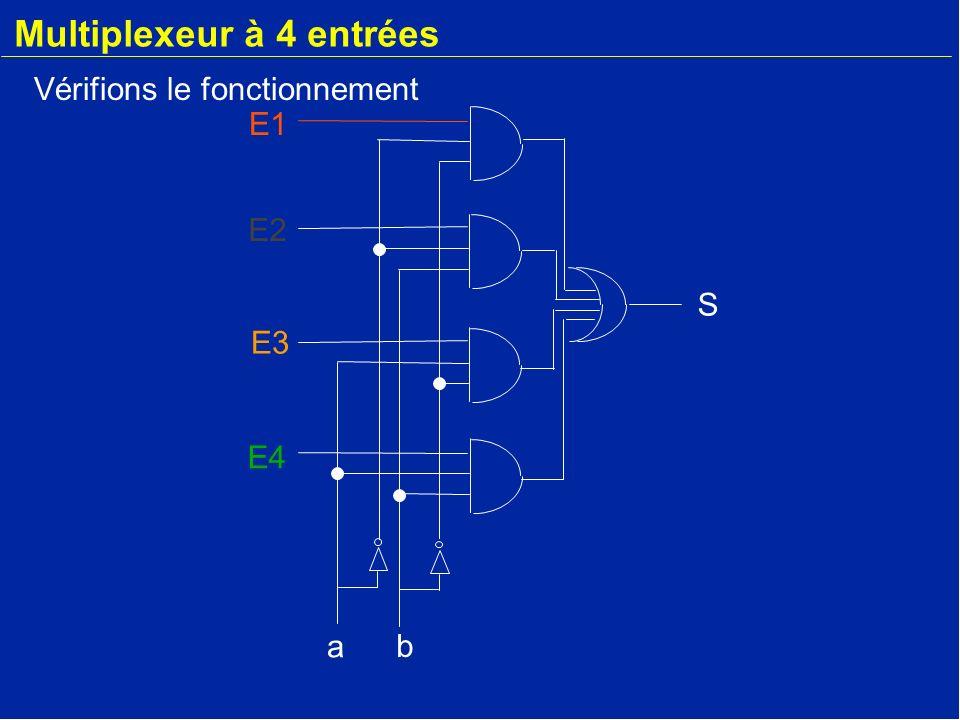 Multiplexeur à 4 entrées a b S E1 E2 E3 E4 Vérifions le fonctionnement