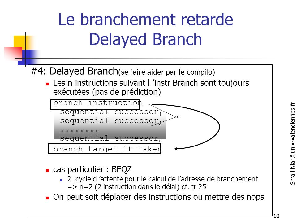 Smail.Niar@univ-valenciennes.fr 10 Le branchement retarde Delayed Branch #4: Delayed Branch (se faire aider par le compilo) Les n instructions suivant
