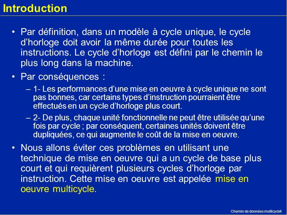 Chemin de données multicycle1 Introduction Par définition, dans un modèle à cycle unique, le cycle dhorloge doit avoir la même durée pour toutes les i