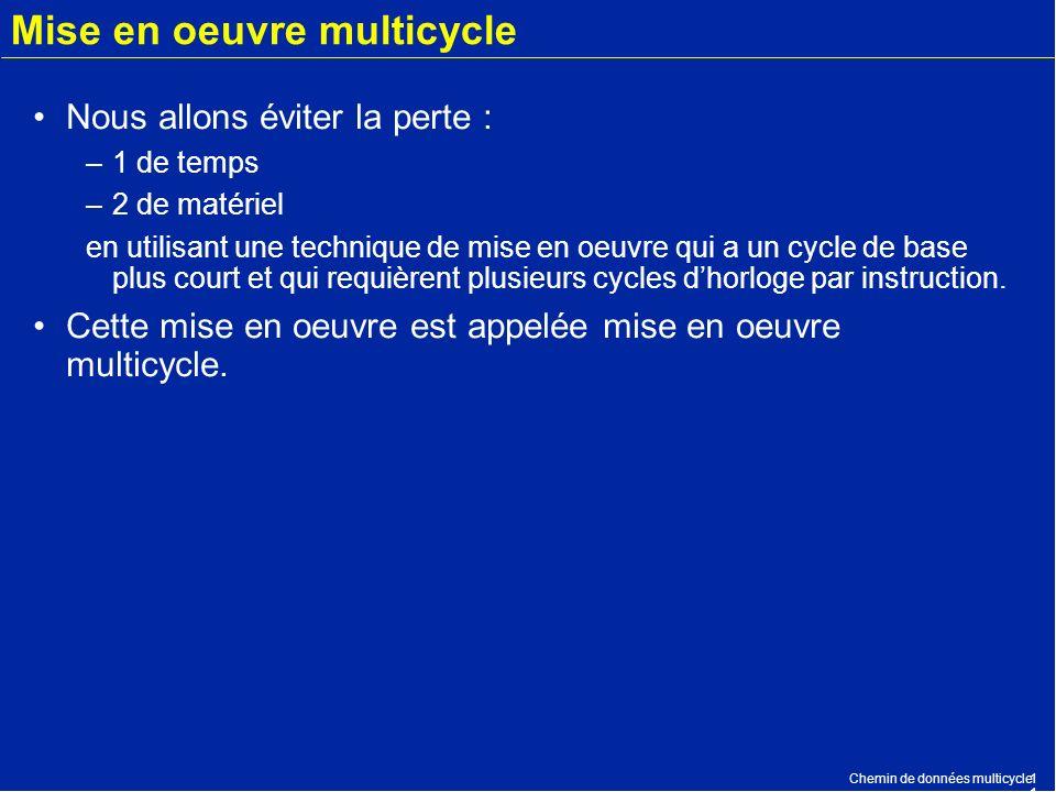 Chemin de données multicycle1 Mise en oeuvre multicycle Nous allons éviter la perte : –1 de temps –2 de matériel en utilisant une technique de mise en