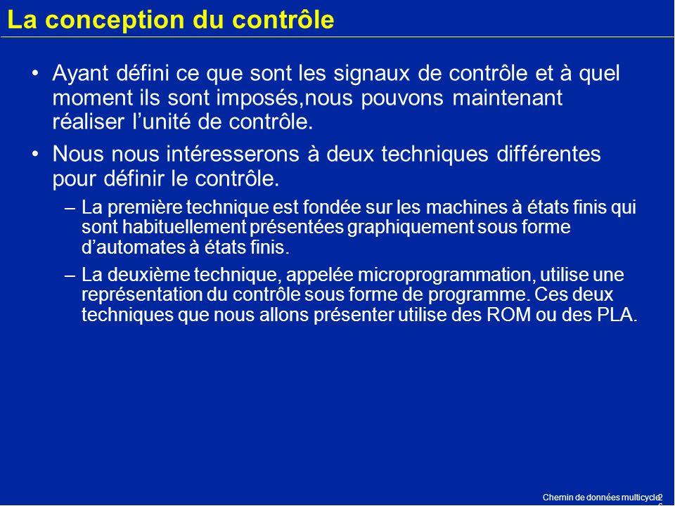 Chemin de données multicycle2626 La conception du contrôle Ayant défini ce que sont les signaux de contrôle et à quel moment ils sont imposés,nous pou