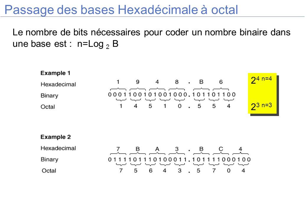 Passage des bases Hexadécimale à octal Le nombre de bits nécessaires pour coder un nombre binaire dans une base est : n=Log 2 B 2 4 n=4 2 3 n=3 2 4 n=