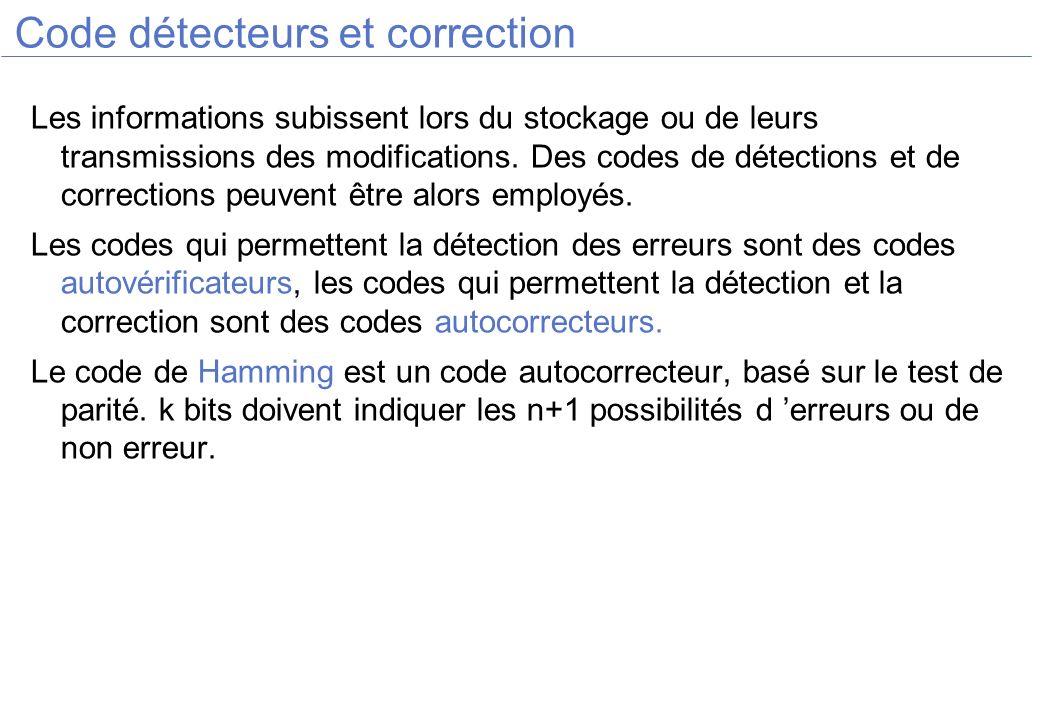 Code détecteurs et correction Les informations subissent lors du stockage ou de leurs transmissions des modifications. Des codes de détections et de c