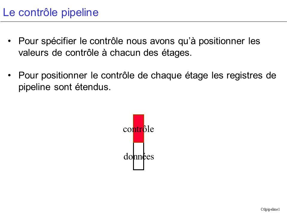 Ctlpipeline2 Les lignes de contrôle Crt ER M EX ER M ER EI/DI DI/EX EX/MEM MEM/ER ER : Utilisés à létage 3 M :Utilisés à létage 2