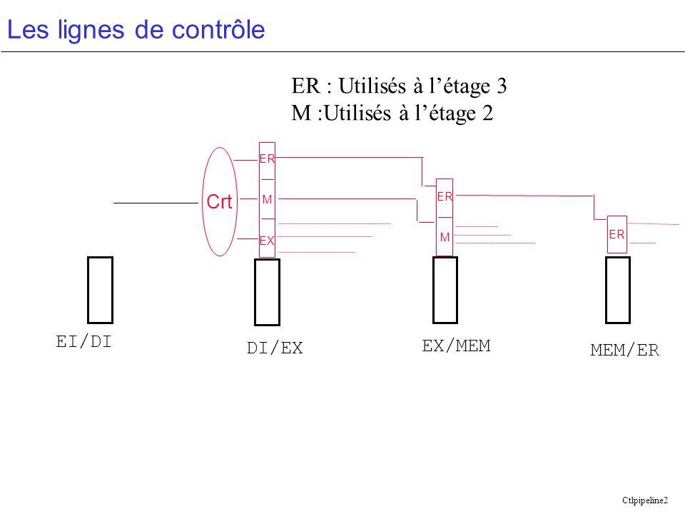 Ctlpipeline3 Exemple lw $10,9($1) sub $11,$2,$3