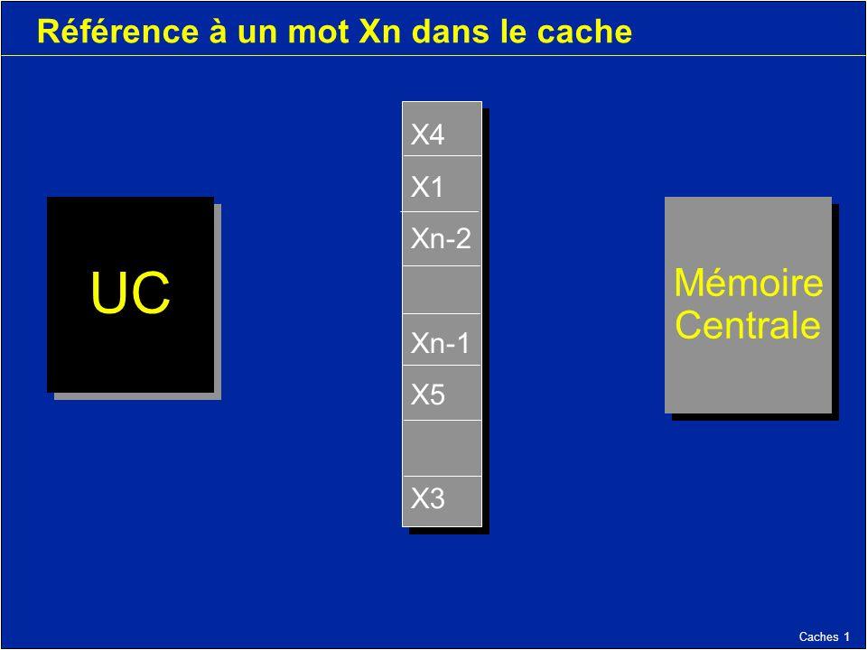 Caches 1 Référence à un mot Xn dans le cache Mémoire Centrale Mémoire Centrale UC X4 X1 Xn-2 Xn-1 X5 X3 X4 X1 Xn-2 Xn-1 X5 X3