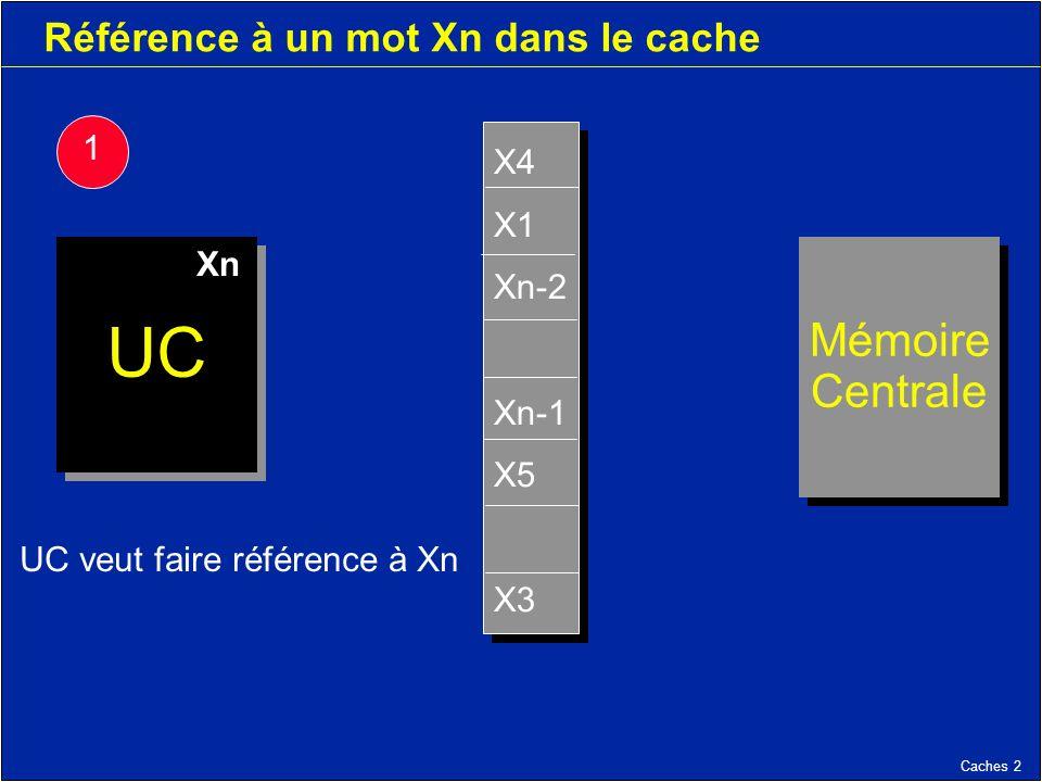 Caches 2 Référence à un mot Xn dans le cache Mémoire Centrale Mémoire Centrale UC X4 X1 Xn-2 Xn-1 X5 X3 X4 X1 Xn-2 Xn-1 X5 X3 UC veut faire référence à Xn 1 Xn