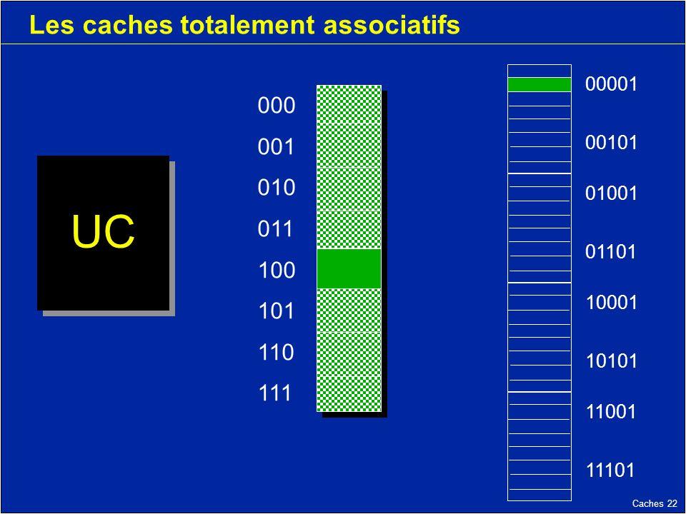 Caches 22 Les caches totalement associatifs UC 000 001 010 011 100 101 110 111 11001 11101 10001 10101 01001 01101 00001 00101