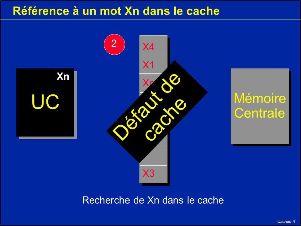 Caches 4 Référence à un mot Xn dans le cache Recherche de Xn dans le cache Mémoire Centrale Mémoire Centrale UC X4 X1 Xn-2 Xn-1 X5 X3 X4 X1 Xn-2 Xn-1 X5 X3 Xn Défaut de cache 2