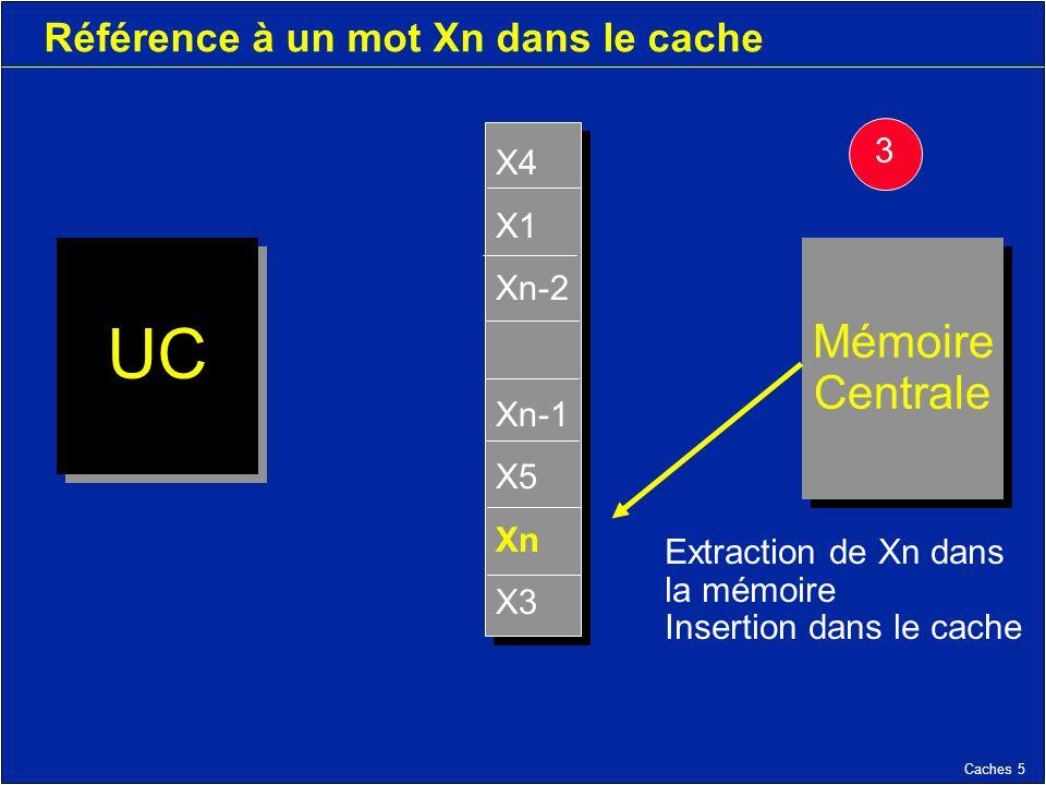 Caches 5 Référence à un mot Xn dans le cache Extraction de Xn dans la mémoire Insertion dans le cache Mémoire Centrale Mémoire Centrale UC X4 X1 Xn-2 Xn-1 X5 Xn X3 X4 X1 Xn-2 Xn-1 X5 Xn X3 3