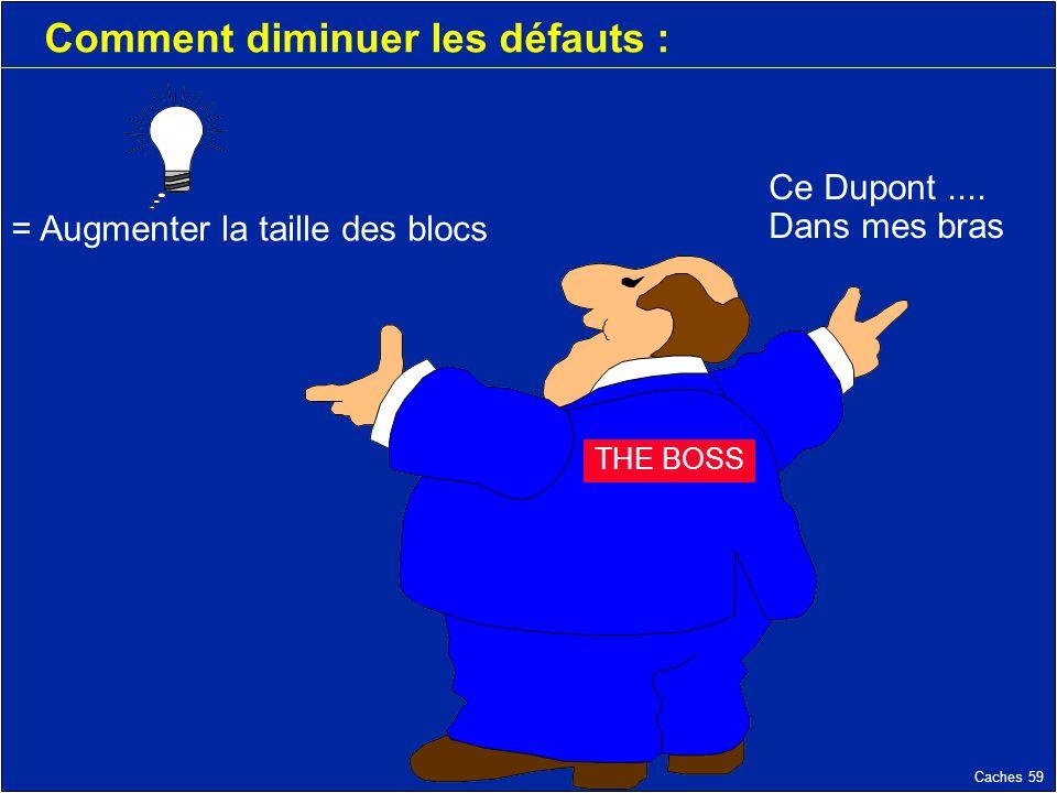 Caches 59 Comment diminuer les défauts : Ce Dupont....