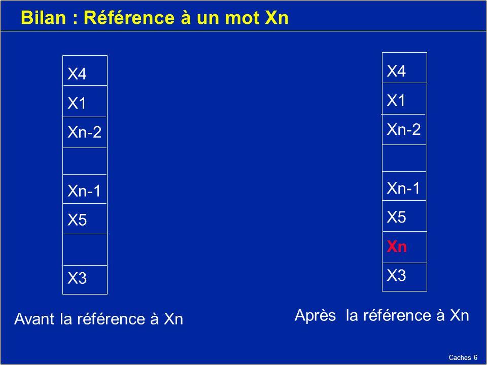 Caches 6 Bilan : Référence à un mot Xn X4 X1 Xn-2 Xn-1 X5 Xn X3 Après la référence à Xn X4 X1 Xn-2 Xn-1 X5 X3 Avant la référence à Xn