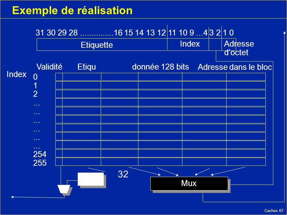 Caches 67 Exemple de réalisation 31 30 29 28...............16 15 14 13 12 11 10 9...4 3 2 1 0 Etiquette Index Validité Etiqudonnée 128 bits Index 0 1 2...