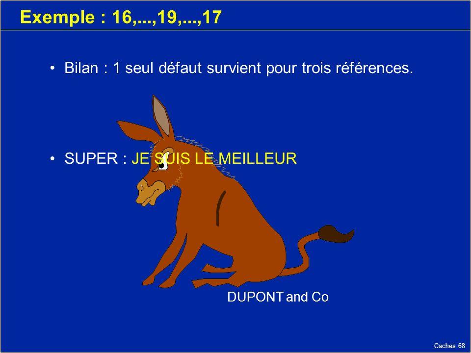 Caches 68 Exemple : 16,...,19,...,17 Bilan : 1 seul défaut survient pour trois références.