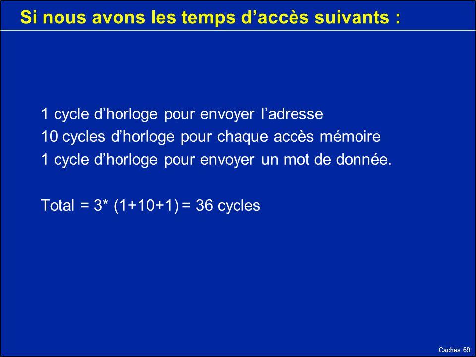 Caches 69 Si nous avons les temps daccès suivants : 1 cycle dhorloge pour envoyer ladresse 10 cycles dhorloge pour chaque accès mémoire 1 cycle dhorloge pour envoyer un mot de donnée.