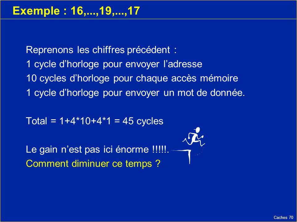 Caches 70 Exemple : 16,...,19,...,17 Reprenons les chiffres précédent : 1 cycle dhorloge pour envoyer ladresse 10 cycles dhorloge pour chaque accès mémoire 1 cycle dhorloge pour envoyer un mot de donnée.