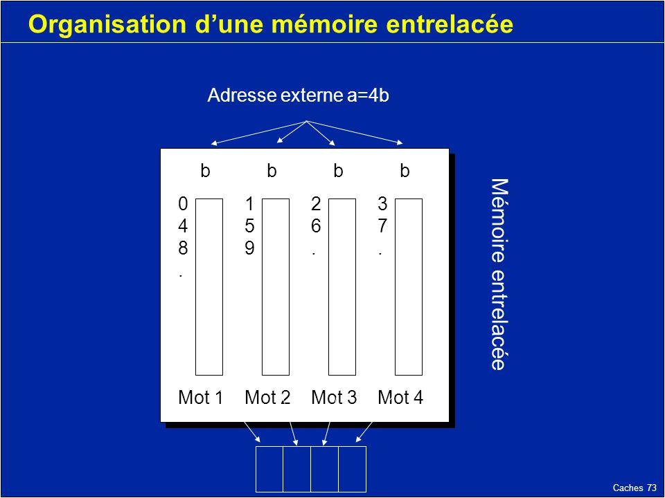 Caches 73 Organisation dune mémoire entrelacée Adresse externe a=4b bbbbbbbb Mot 1Mot 2Mot 3Mot 4 0123456789...0123456789...