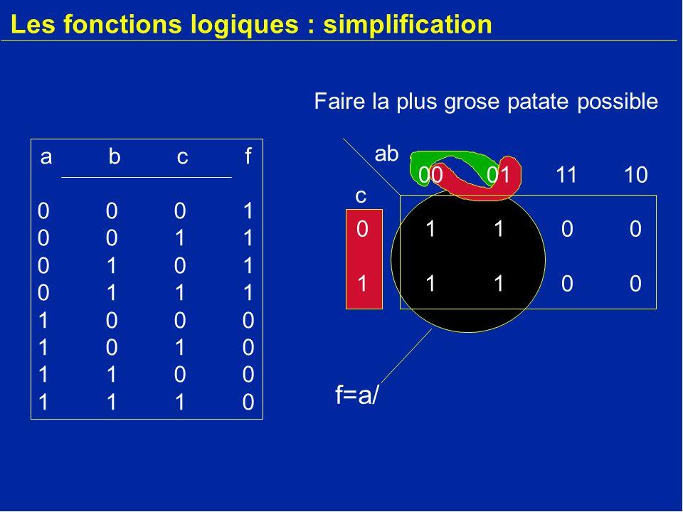 Les fonctions logiques : simplification abcf00010011010101111000101011001110abcf00010011010101111000101011001110 00011110 01100 11100 ab c Faire la plus grose patate possible f=a/