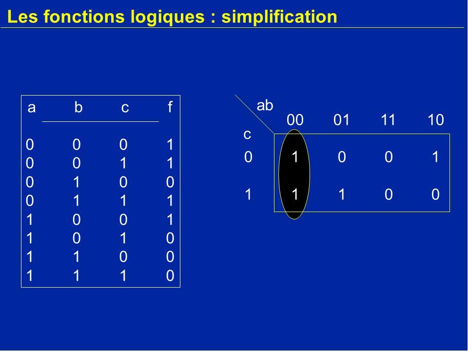 Les fonctions logiques : simplification abcf00010011010001111001101011001110abcf00010011010001111001101011001110 00011110 01001 11100 ab c