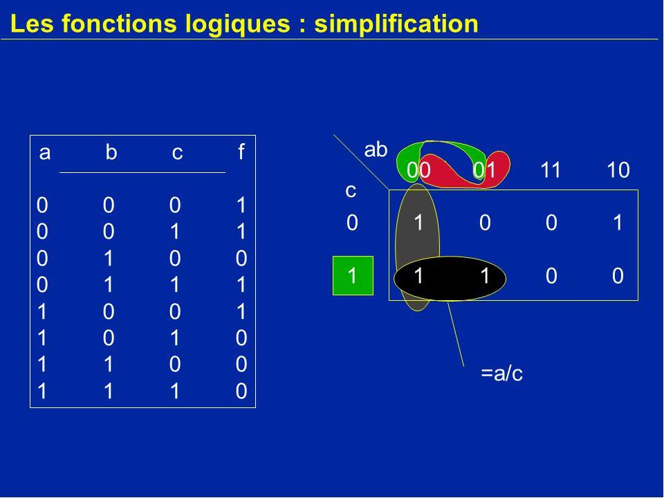 Les fonctions logiques : simplification abcf00010011010001111001101011001110abcf00010011010001111001101011001110 00011110 01001 11100 ab c =a/c