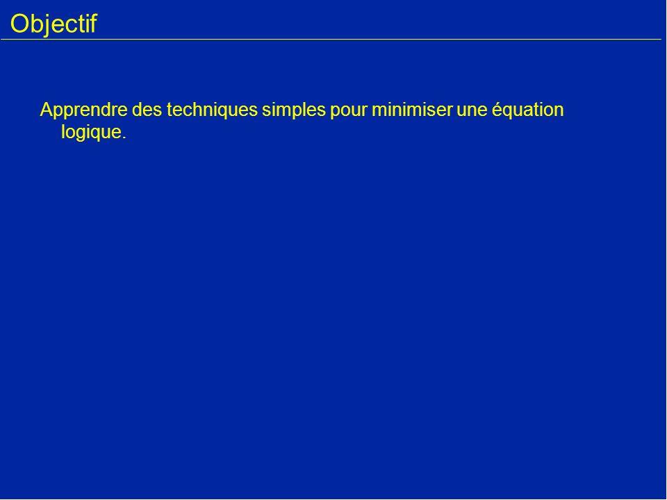 Les fonctions logiques : simplification abf 00f1 01f2 10f3 11f4 Table de vérité f = f1.a/b/ + f2.a/b + f3.ab/ + f4.ab