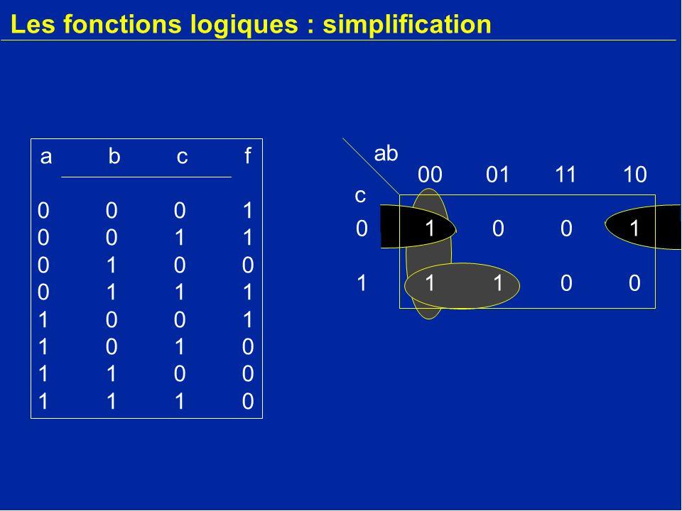 c 00011110 01001 11100 Les fonctions logiques : simplification abcf00010011010001111001101011001110abcf00010011010001111001101011001110 ab