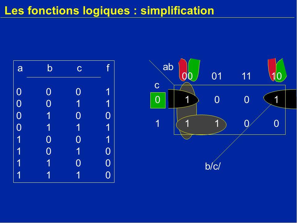 c 00011110 01001 11100 Les fonctions logiques : simplification abcf00010011010001111001101011001110abcf00010011010001111001101011001110 ab b/c/