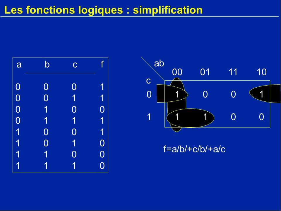 c 00011110 01001 11100 Les fonctions logiques : simplification abcf00010011010001111001101011001110abcf00010011010001111001101011001110 ab f=a/b/+c/b/+a/c
